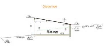 r 233 alisation d un garage r 233 alisation des plans de plan b