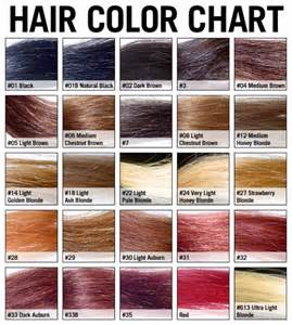 redken shades color chart redken brown hair color chart www pixshark images