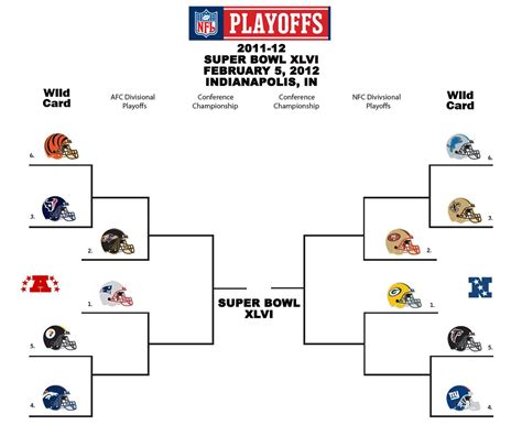 printable nfl playoff schedule 2015 search results for 2015 nfl playoff picture calendar 2015