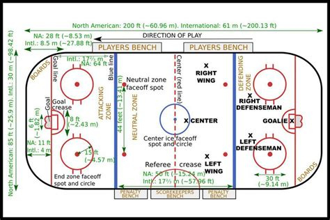 game rules layout ice hockey rulebook and basic regulations