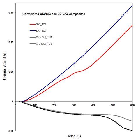 resistor temperature coefficient tc1 tc2 resistor temperature coefficient tc1 tc2 28 images heat exchangers practical tips for