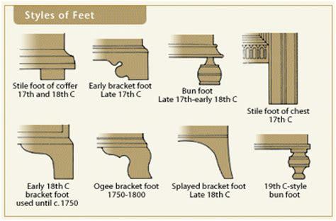 styles of furniture blawnox upholstery blog pittsburgh pa blawnox custom