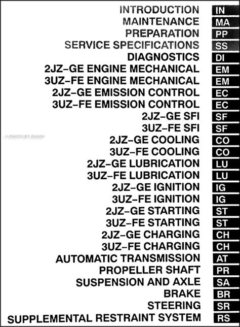 car repair manuals download 2002 lexus gs head up display 2002 lexus gs300 and gs 430 wiring diagram gs bayanpartner co