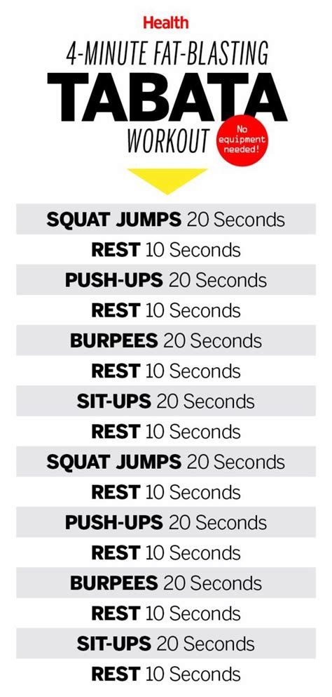 the 25 best crossfit challenge ideas on