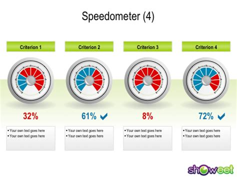 Speedometer Free Diagram For Powerpoint Powerpoint Speedometer Template