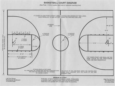 basketball key template basketball court diagram template image search results