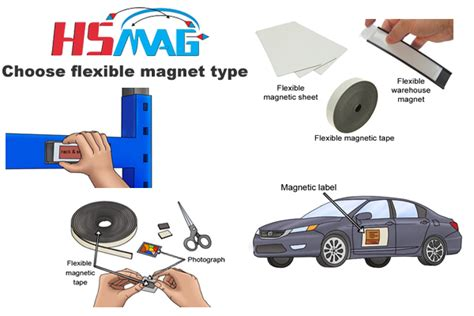 types of magnetic gears magnets by hsmag choose flexible magnet type magnets by hsmag