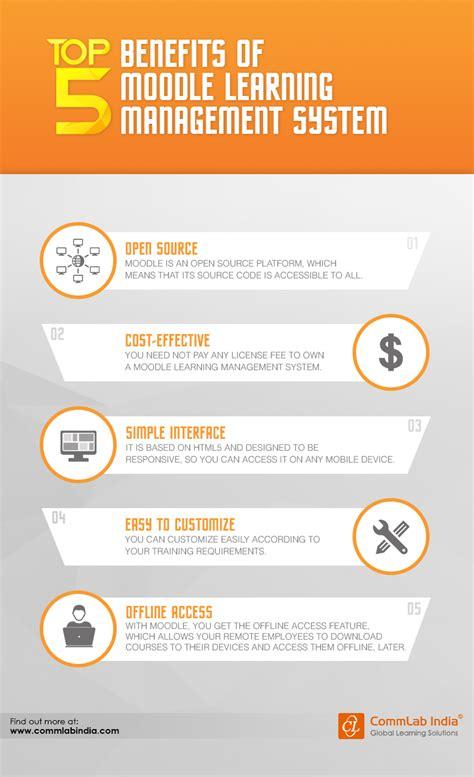 design management advantages top 5 benefits of moodle learning management system