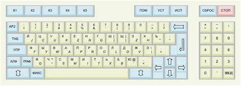 freebsd keyboard layout keyboard layout
