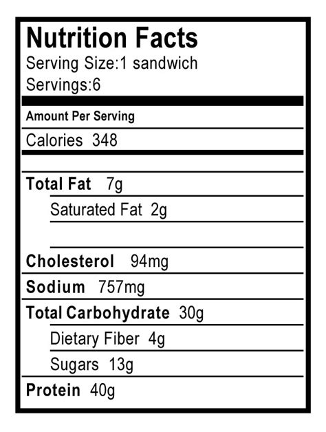 nutritional facts blank images
