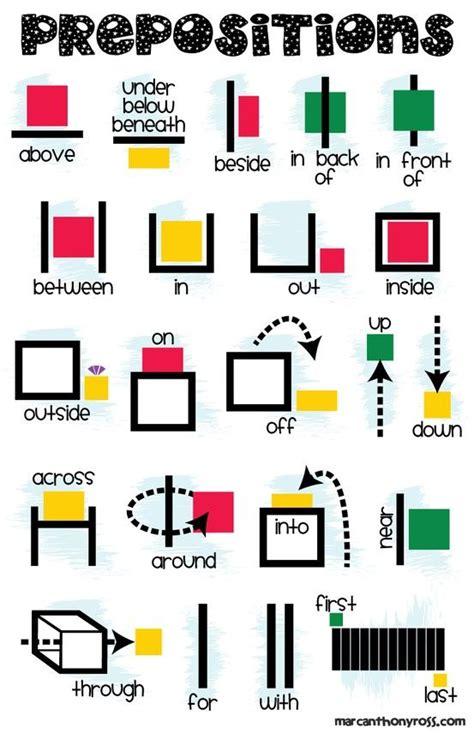 printable area en espanol prepositions preposiciones ingl 233 s maestratrend