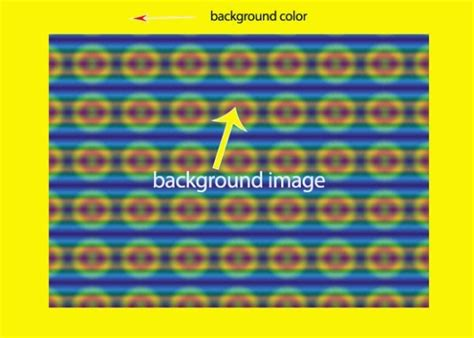 html div background css background image property tutorial web knowledge free