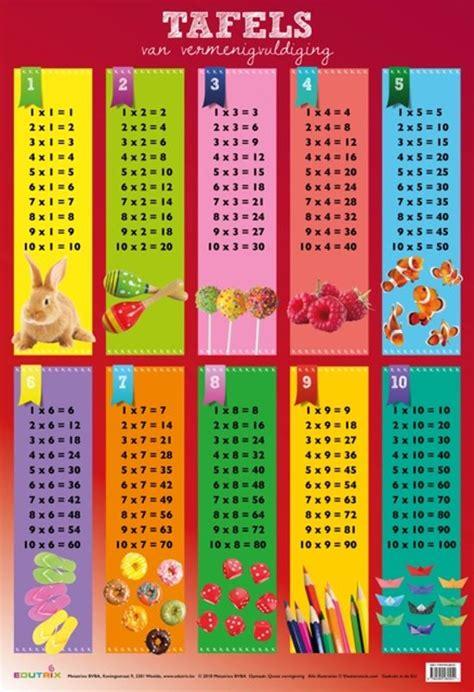 alle tafels van 1 tot 10 bol poster de tafels van vermenigvuldiging