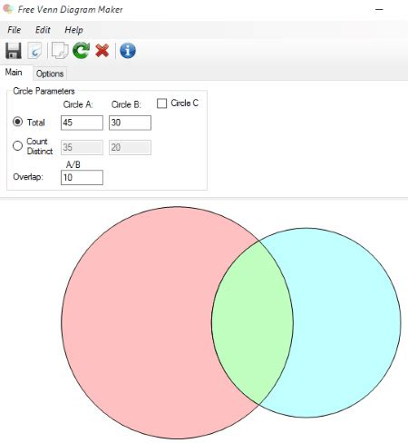 venn diagram software venn diagram software free gallery how to guide