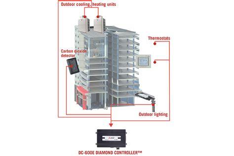 courtesy mitsubishi product gt smart thinking integrative smart building