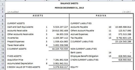 format membuat laporan keuangan contoh neraca laporan keuangan format excel 2010 300