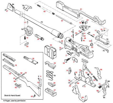 mini 14 parts diagram mini 14 serial prefix 181 186 world s largest supplier