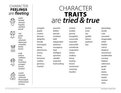character traits characterization success character clarify character traits versus feelings
