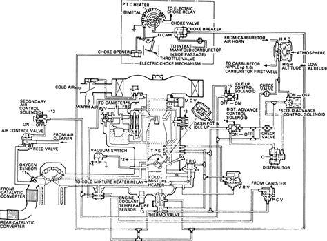 service manuals schematics 1988 mitsubishi excel parental controls service manual how repair ac vacuum on a 1994 hyundai excel car wiring vacuum engine intake