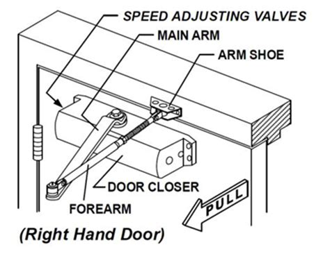 door closer diagram batis 187 k700 series door closer