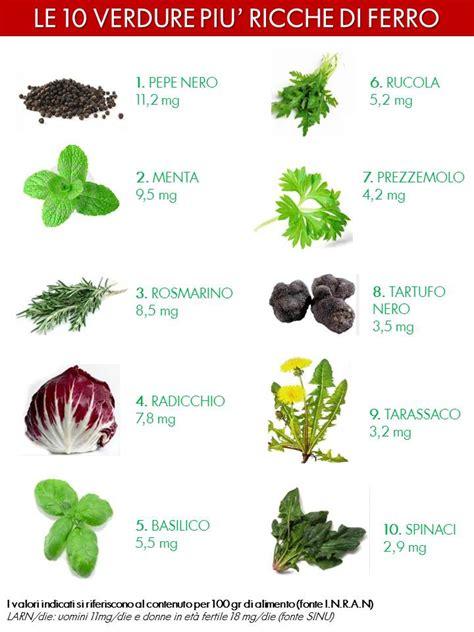 calcio negli alimenti vegetali il ferro e i trucchi per assorbirlo meglio dai vegetali
