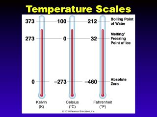 What Is Room Temperature Celsius by Aos 3 Lecture Screens