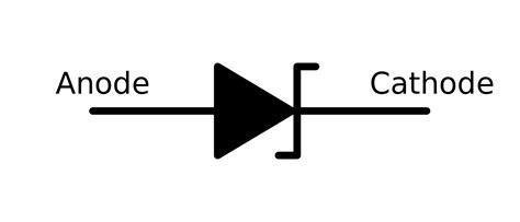 diode zener wikip 233 dia