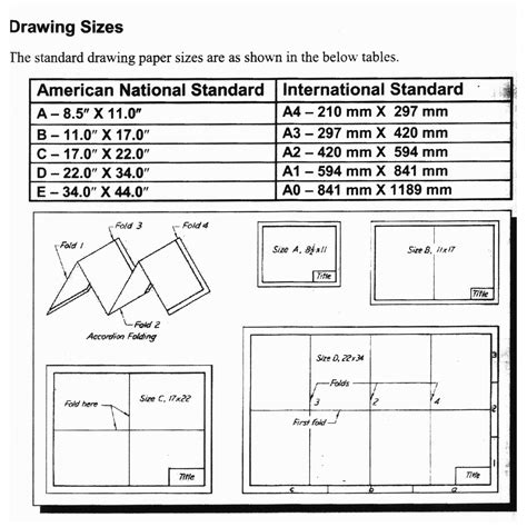 C Drawing Size by D Size Drawing Narsu Ogradysmoving Co