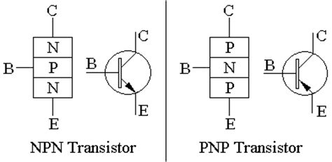 pnp or npn transistor 5 answers what are npn and pnp diodes how do they work