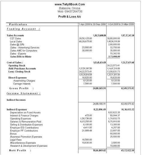 7 profit and loss account formats in excel excel templates