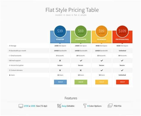flat price table tempees com flat style pricing table web elements on creative market