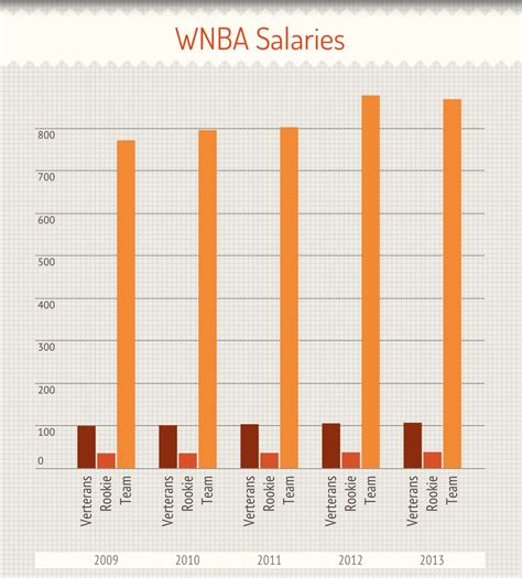 Pmp Vs Mba Salary by 301 Moved Permanently