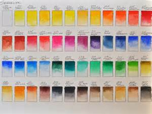 numerology colors using numerology to pick the best colors for you the tao