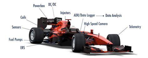 Coil Racing F1 Motorsport Magneti Marelli