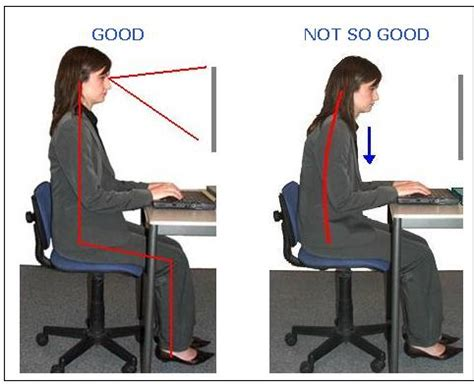 Proper Chair Posture by Proper Sitting Position Equals Free Work