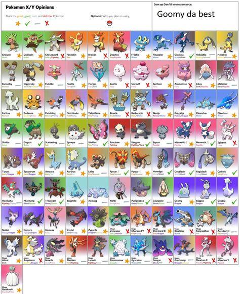 Pokemon X And Y New Pokemon List   Games Info
