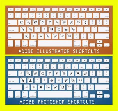 photoshop layout shortcut adobe photoshop adobe illustrator keyboard shortcuts