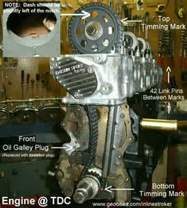 if i put a new engine in my car l28 timing nissan l6 forum hybridz