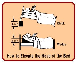 wedge to raise head of bed carte anniversaire flatulence