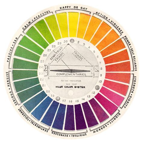 the hiler color system and notes vintage colors paint palettes