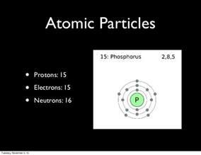 Protons In Phosphorus Phosphorus