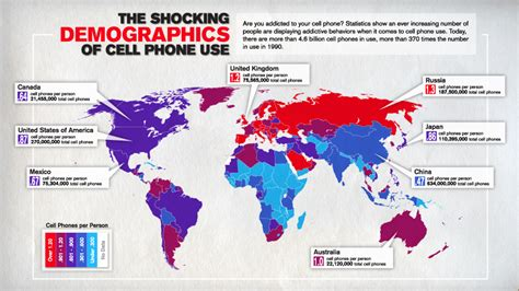 cell phone statistics cell phones traveling and world usage william penn