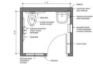 Handicap Bathroom Designs accessible toilet room design rethink access
