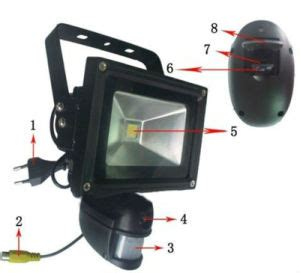 flood light security wireless china wholesale outdoor indoor waterproof led floodlight