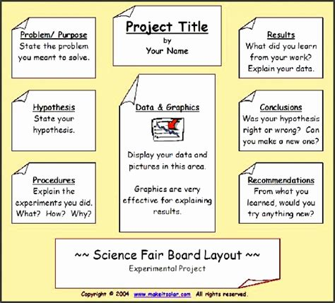 science fair powerpoint template fallfourteeners com