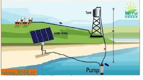 jovoto solar water energy r evolution a