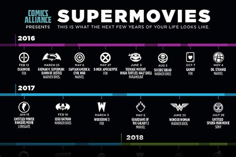 film marvel dc 2016 infographic new superhero movies between now and 2020