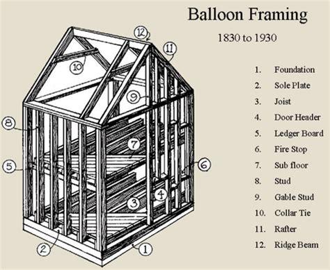 Shed Traduccion by Construcci 243 N En Seco Foro Ver Tema 191 Que Es Timber