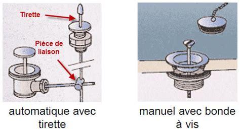 Comment Déboucher Le Lavabo by Tirette Pour Boucher Le Lavabo