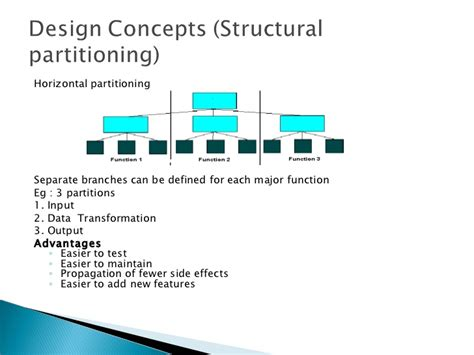 design concept and principles design concepts and principles